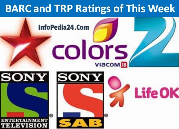 BARC TRP Ratings of Indian TV Serials This Week 48, November