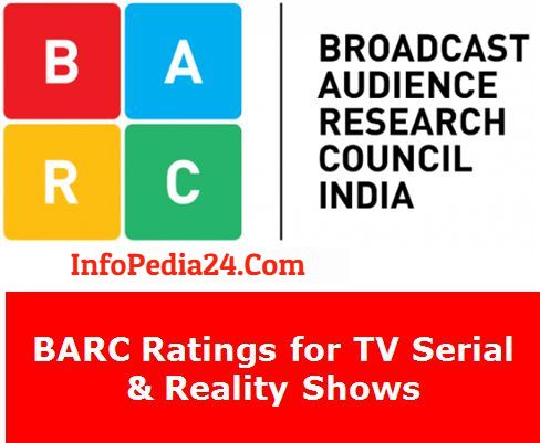 trp-rating-of-serials-this-week